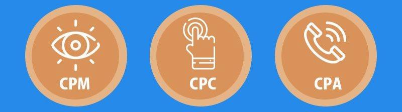 Portais Web | cpm cpc cpa